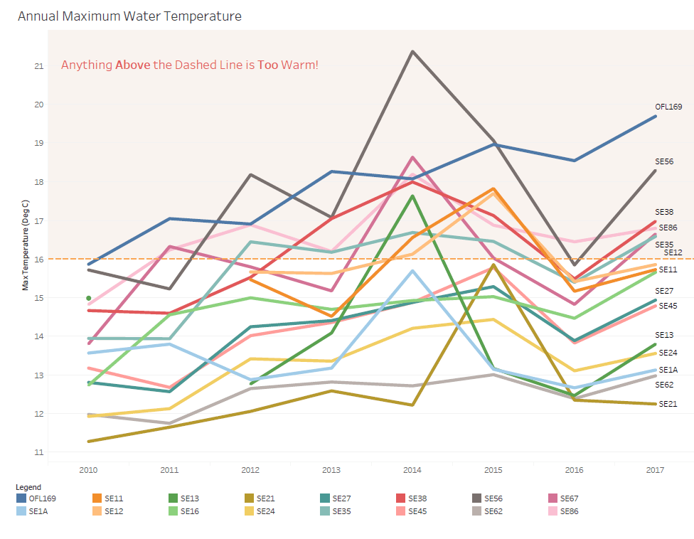 Figure1_Stream_Wtr_Temperature