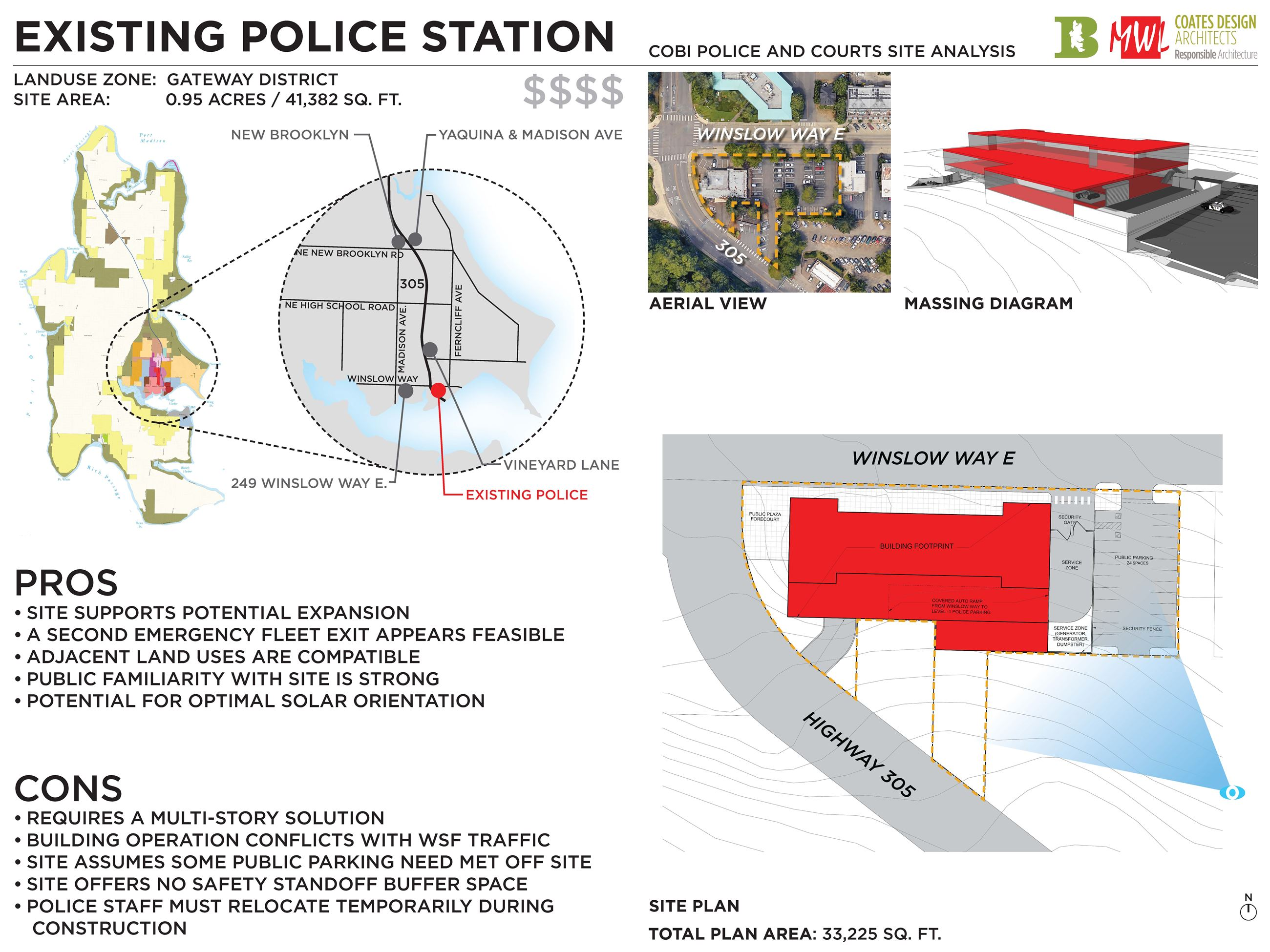 police station and municipal court planning bainbridge island in 2006 the webber study took a much closer look at the existing police station site in fact the purpose of the study was to determine if it is in fact