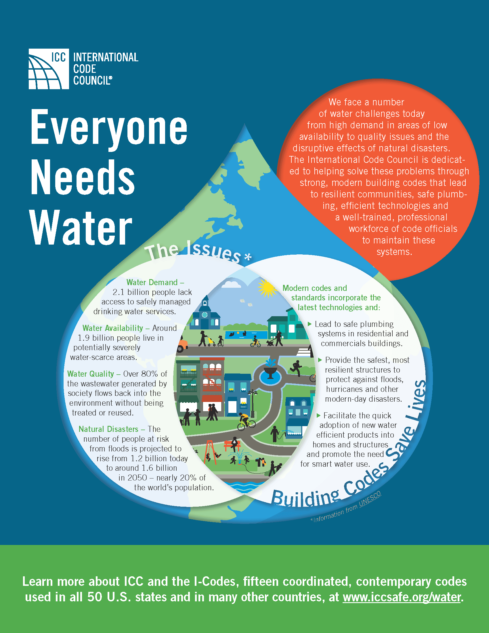 18-15178_GR_World_Water_Day_Inforgraphic_v3a_HIRES
