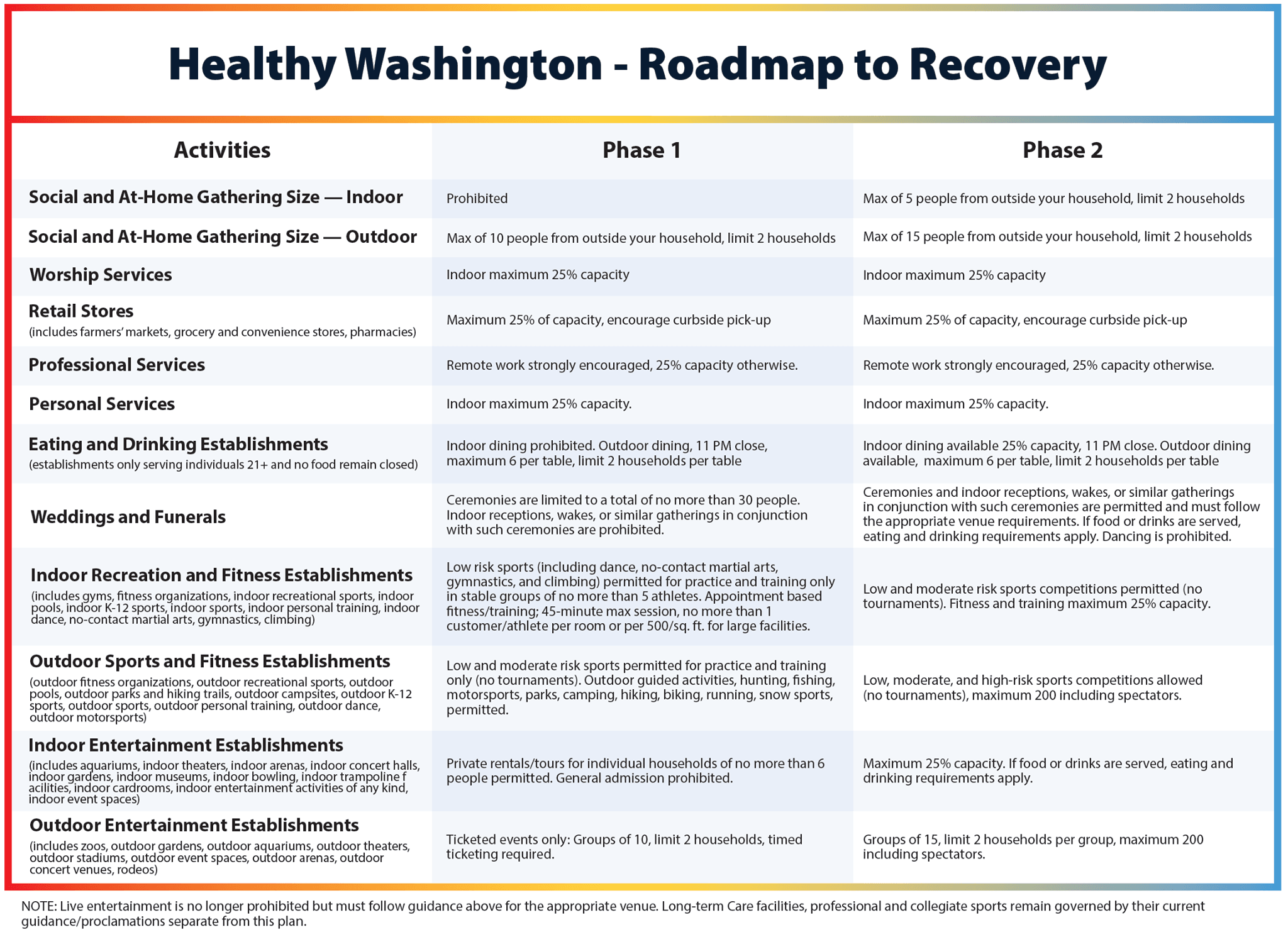 01122021 Roadmap to Recovery Opens in new window